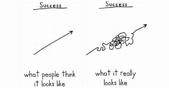 The Ugly Truth About Success